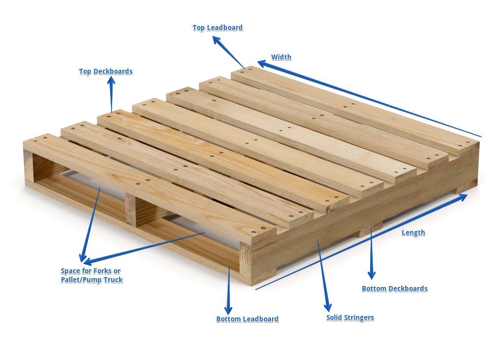 2-Way Stringer Pallet Diagram